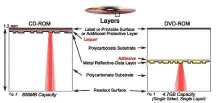 layer000